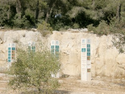 North American and European donors to the JNF HaHamisha Park on the land of Qatanna and Abu Ghosh are prominently displaced at the park enterance